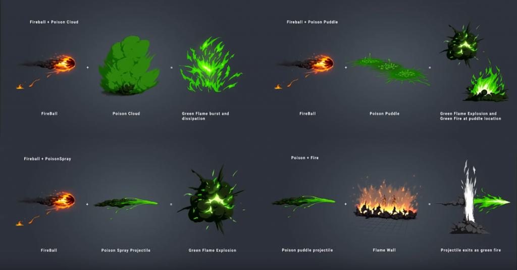 Combinaciones de fuego y veneno.